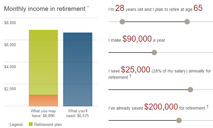 Vanguard Retirement Calculator